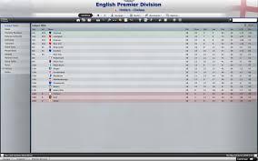Football Manager 2009 İndir