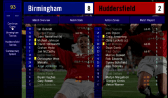 Championship Manager 2015 Full İndir